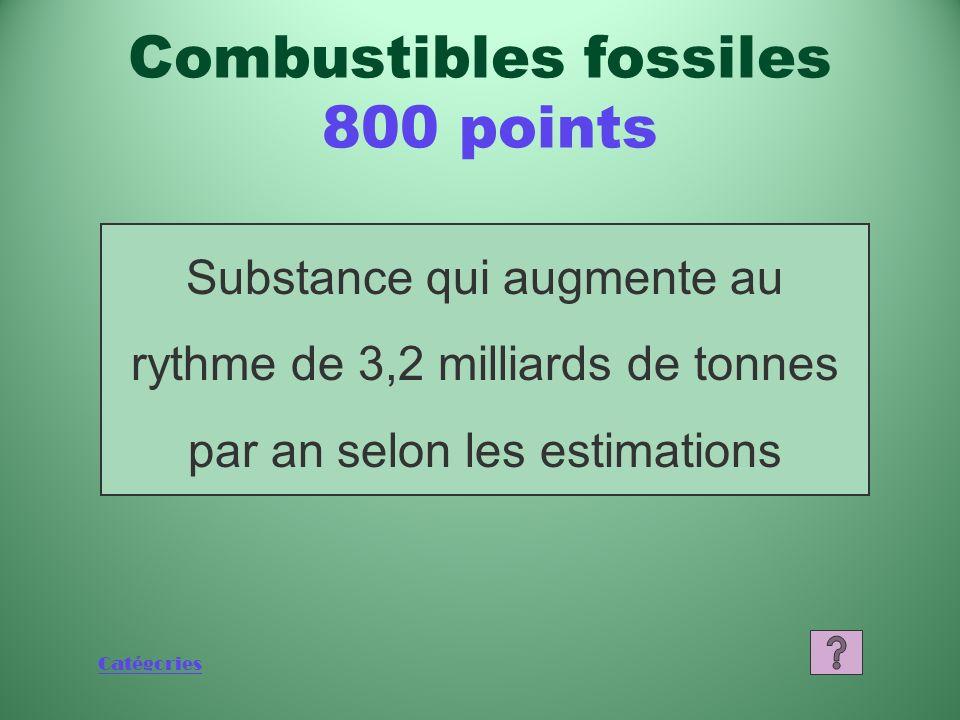 Catégories Que sont le dioxyde de carbone (CO 2 ) et le dioxyde de soufre (SO 2 ).
