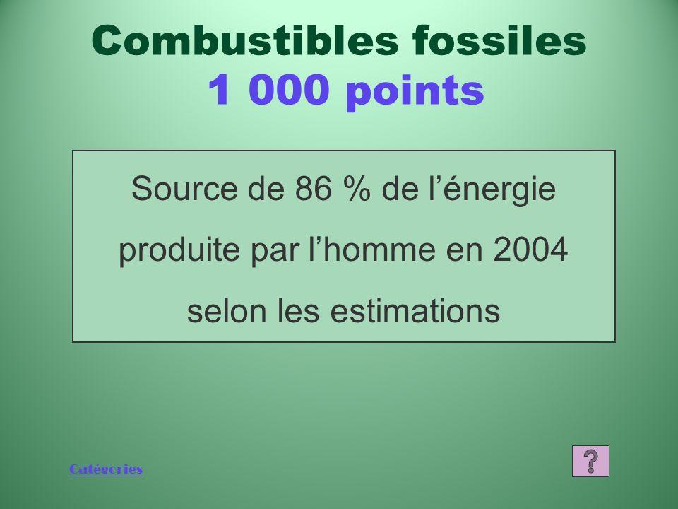 Catégories Quest-ce que le dioxyde de carbone atmosphérique? Combustibles fossiles 800 points