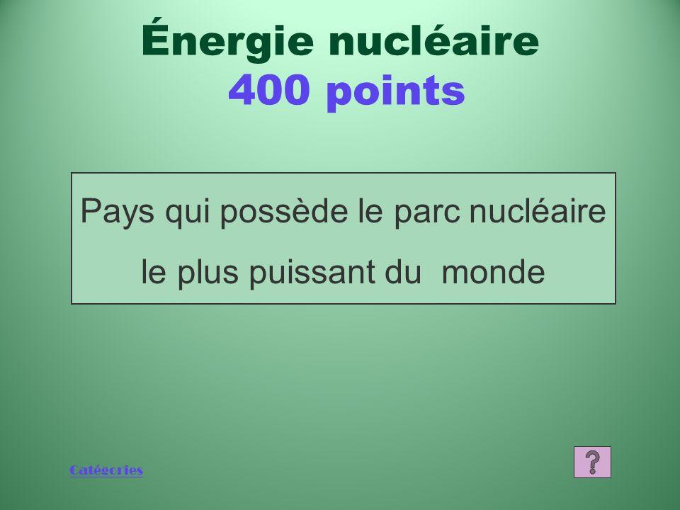 Catégories Quest-ce que la production mondiale délectricité Énergie nucléaire 200 points