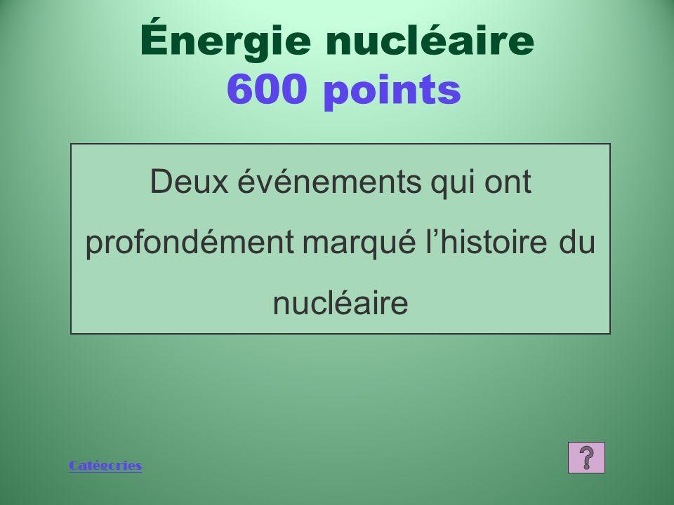 Catégories Quest-ce que les États-Unis? Énergie nucléaire 400 points