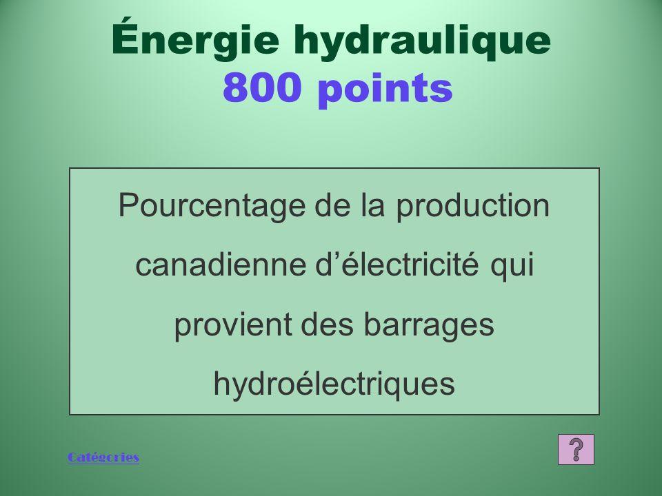 Catégories Pourcentage de la production canadienne délectricité qui provient des barrages hydroélectriques Énergie hydraulique 800 points