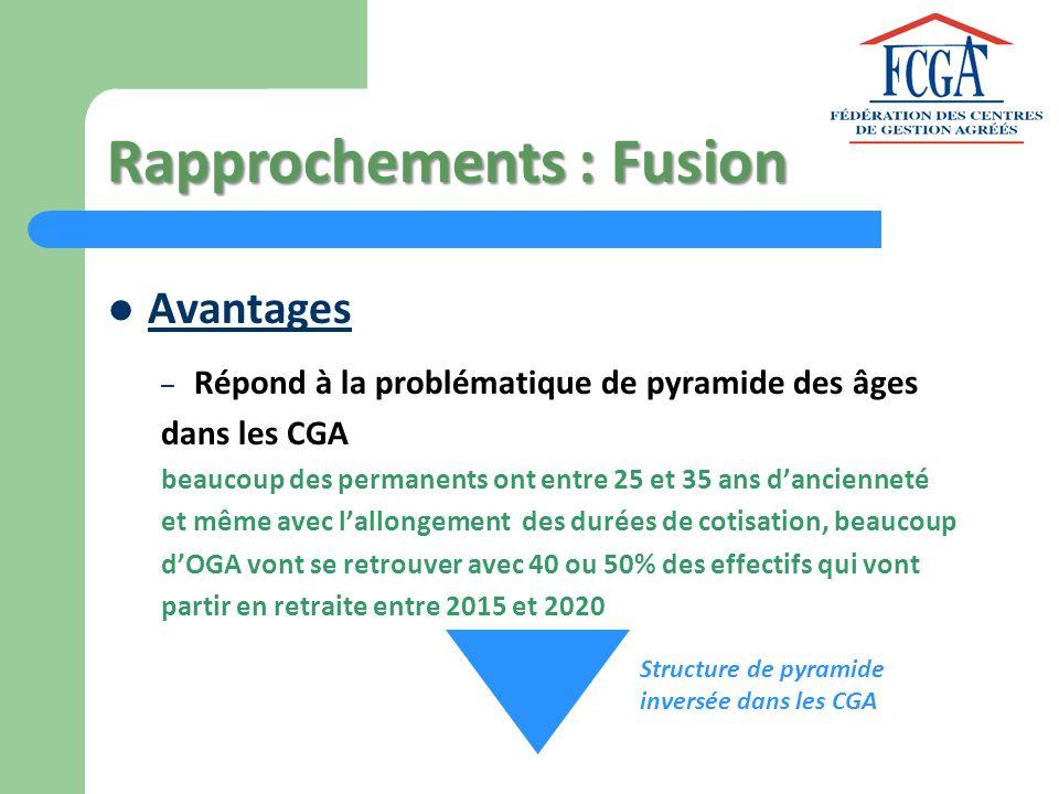 Rapprochements : Fusion Avantages – Répond à la problématique de pyramide des âges dans les CGA beaucoup des permanents ont entre 25 et 35 ans dancien