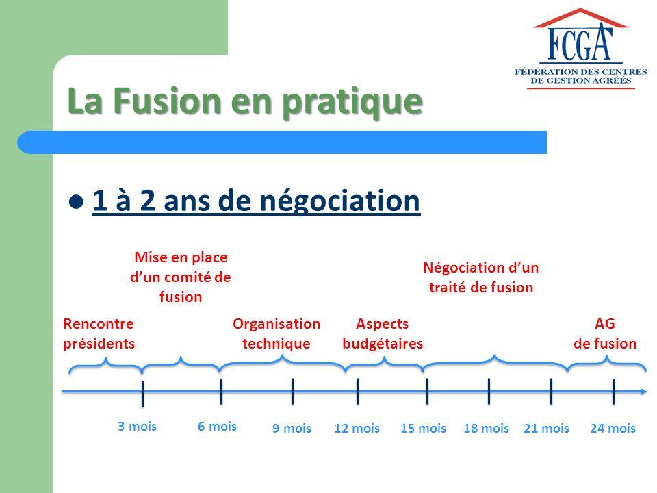La Fusion en pratique 1 à 2 ans de négociation Rencontre présidents 3 mois6 mois 9 mois12 mois15 mois18 mois21 mois24 mois Mise en place dun comité de