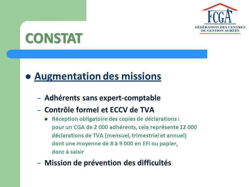CONSTAT Augmentation des missions – Adhérents sans expert-comptable – Contrôle formel et ECCV de TVA Réception obligatoire des copies de déclarations