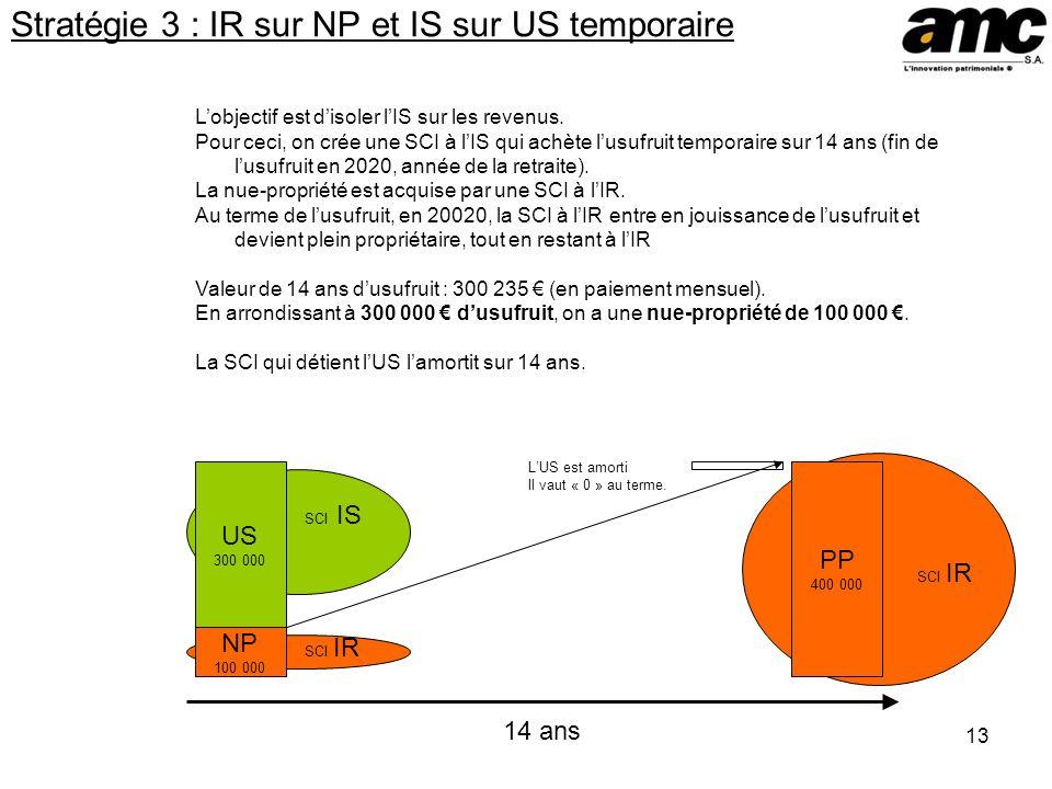 13 Stratégie 3 : IR sur NP et IS sur US temporaire Lobjectif est disoler lIS sur les revenus.