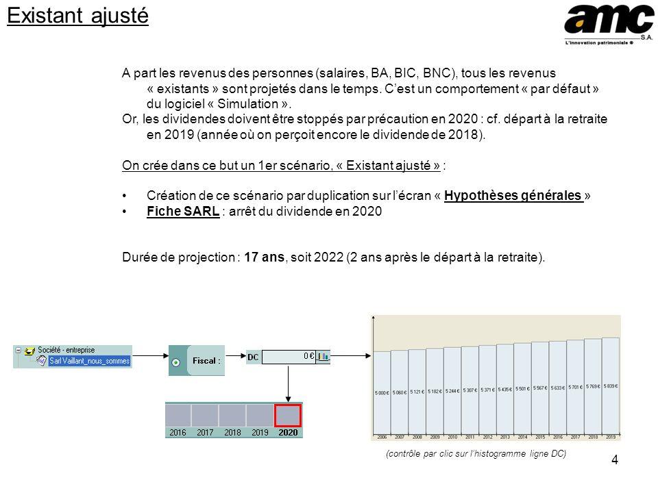 15 Stratégie 3 : la SCI à lIR pour la NP - 1 La problématique de ce montage est de trouver un financement pour les 100 000.