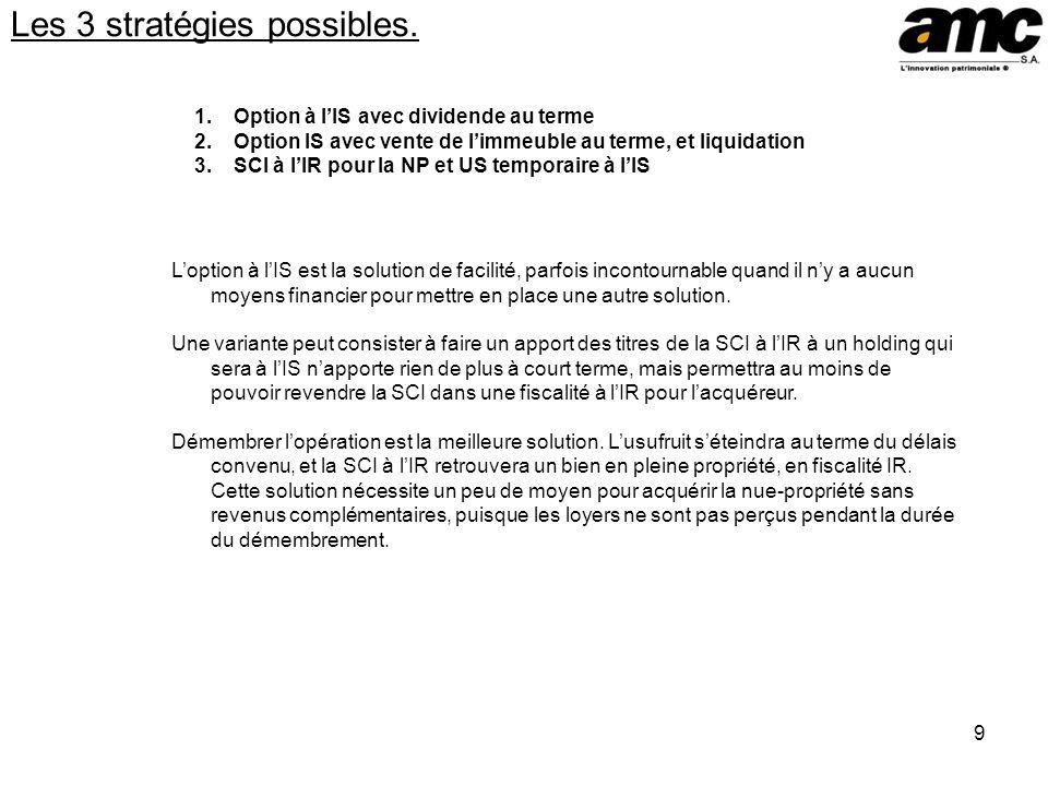 10 Stratégie 1 : option lIS En statut à lIR, on a 20 000 imposable en 2007 (40 000 de loyer – 20 000 dintérêt) En passant à lIS, on va avoir en plus des intérêts, 13 000 déductibles au titre de lamortissement sur 30 ans de limmeuble.
