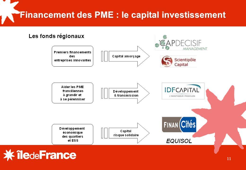 11 Les fonds régionaux