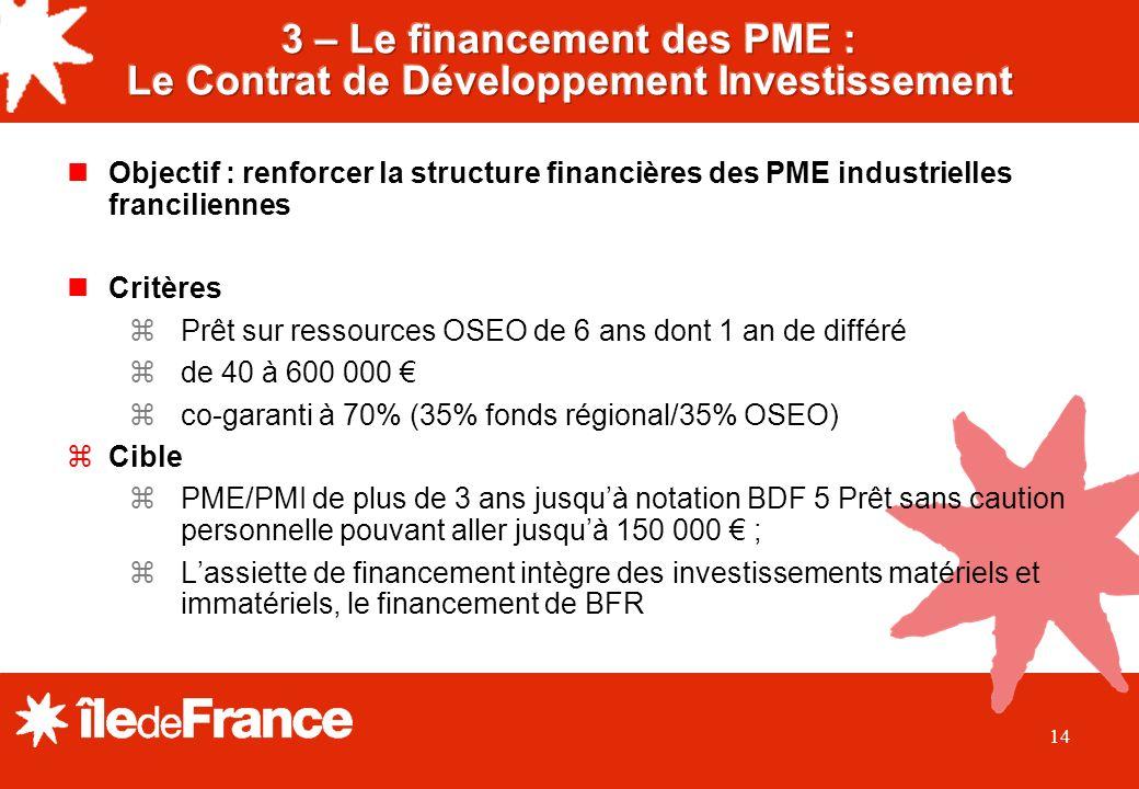 14 Objectif : renforcer la structure financières des PME industrielles franciliennes Critères Prêt sur ressources OSEO de 6 ans dont 1 an de différé de 40 à 600 000 co-garanti à 70% (35% fonds régional/35% OSEO) Cible PME/PMI de plus de 3 ans jusquà notation BDF 5 Prêt sans caution personnelle pouvant aller jusquà 150 000 ; Lassiette de financement intègre des investissements matériels et immatériels, le financement de BFR