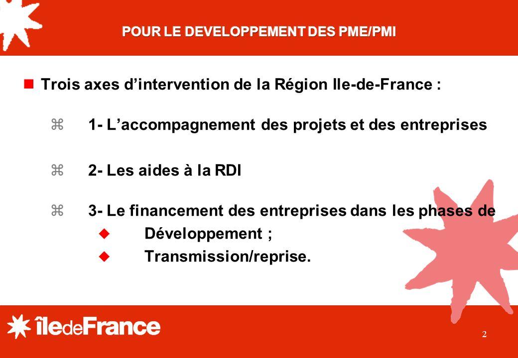 2 nTrois axes dintervention de la Région Ile-de-France : 1- Laccompagnement des projets et des entreprises 2- Les aides à la RDI 3- Le financement des entreprises dans les phases de u Développement ; u Transmission/reprise.