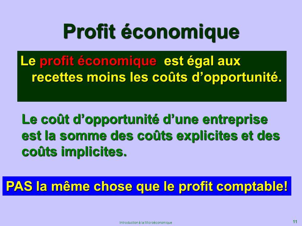 11 Introduction à la Microéconomique Profit économique Le profit économique est égal aux recettes moins les coûts dopportunité.
