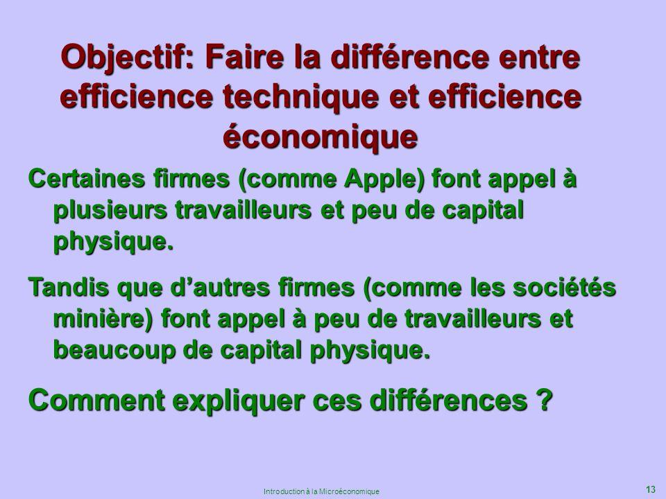 13 Introduction à la Microéconomique Objectif: Faire la différence entre efficience technique et efficience économique Certaines firmes (comme Apple) font appel à plusieurs travailleurs et peu de capital physique.