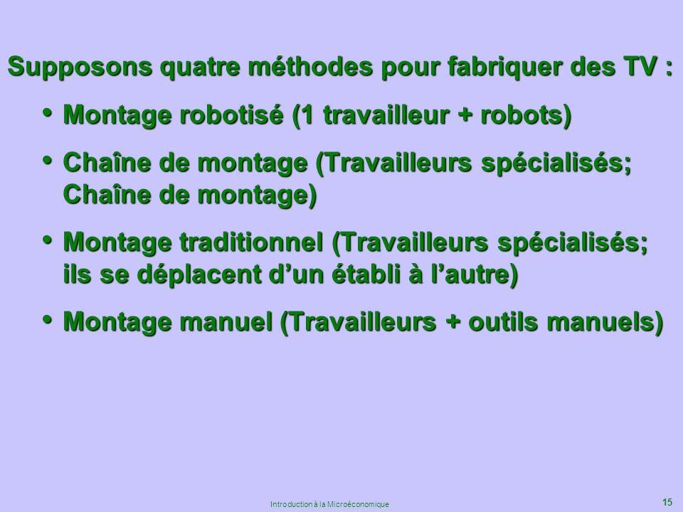 15 Introduction à la Microéconomique Supposons quatre méthodes pour fabriquer des TV : Montage robotisé (1 travailleur + robots) Montage robotisé (1 travailleur + robots) Chaîne de montage (Travailleurs spécialisés; Chaîne de montage) Chaîne de montage (Travailleurs spécialisés; Chaîne de montage) Montage traditionnel (Travailleurs spécialisés; ils se déplacent dun établi à lautre) Montage traditionnel (Travailleurs spécialisés; ils se déplacent dun établi à lautre) Montage manuel (Travailleurs + outils manuels) Montage manuel (Travailleurs + outils manuels)