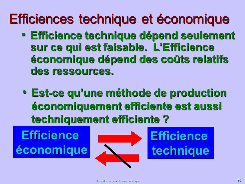20 Introduction à la Microéconomique Efficiences technique et économique Efficience technique dépend seulement sur ce qui est faisable.