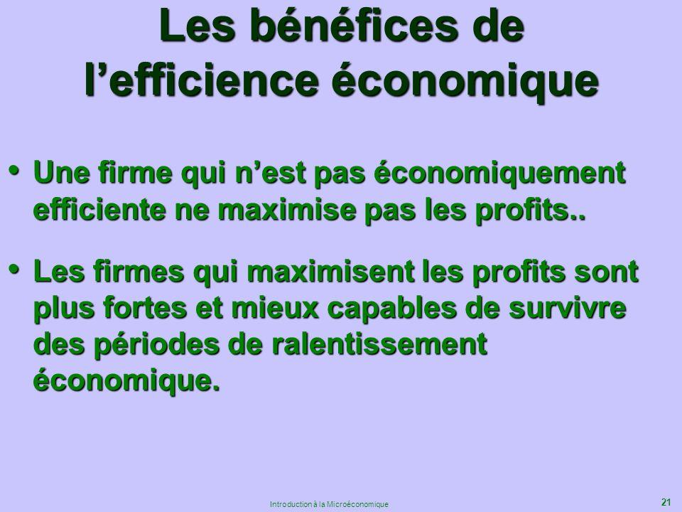 21 Introduction à la Microéconomique Les bénéfices de lefficience économique Une firme qui nest pas économiquement efficiente ne maximise pas les profits..