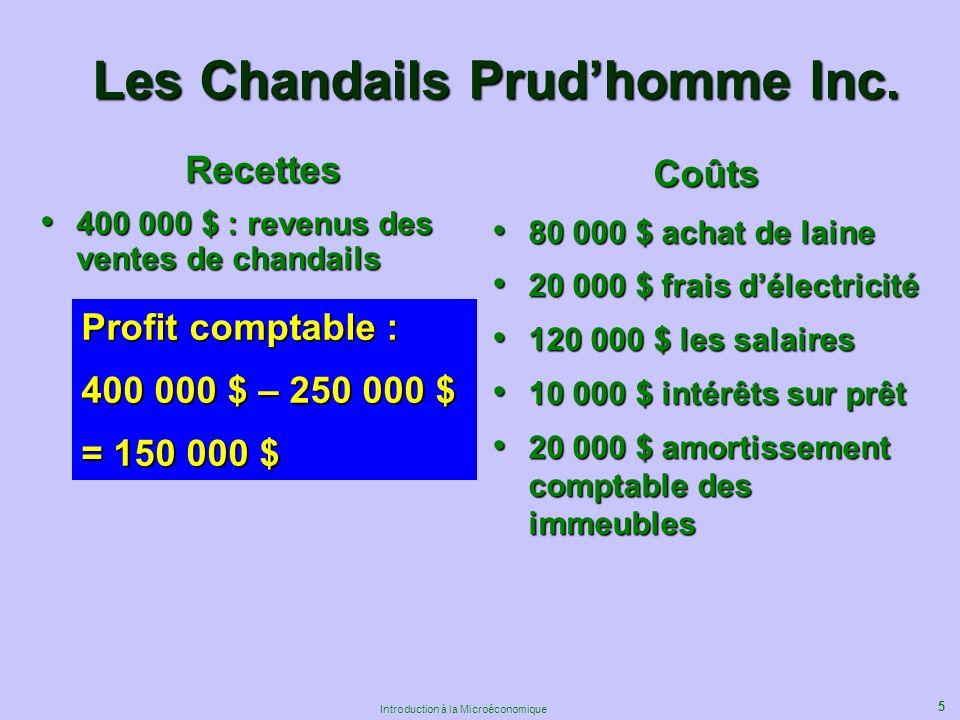 5 Introduction à la Microéconomique Les Chandails Prudhomme Inc.