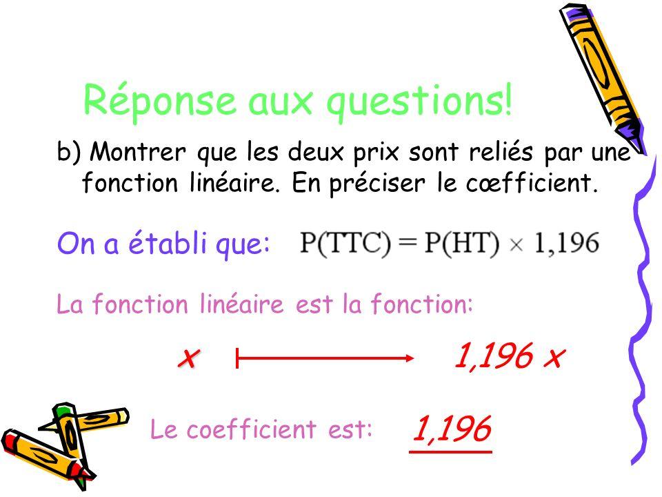 Réponse aux questions! b) Montrer que les deux prix sont reliés par une fonction linéaire. En préciser le cœfficient. On a établi que: La fonction lin