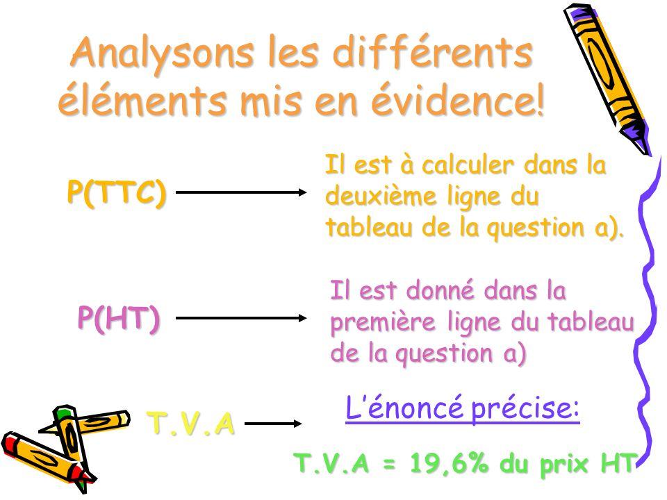 Analysons les différents éléments mis en évidence! P(TTC) Il est à calculer dans la deuxième ligne du tableau de la question a). P(HT) Il est donné da