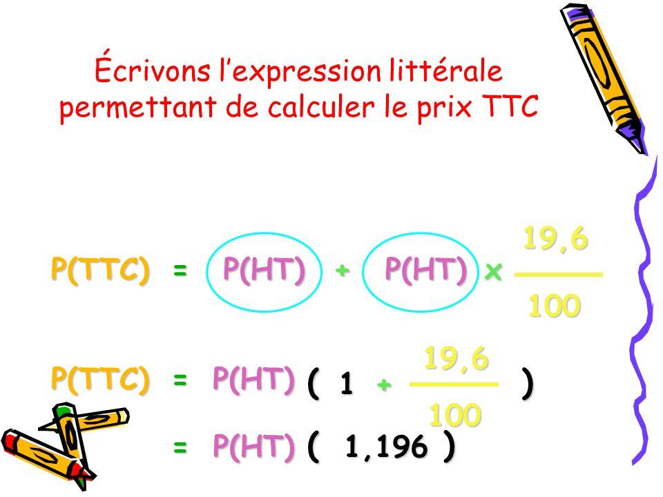 Écrivons lexpression littérale permettant de calculer le prix TTC P(TTC)=P(HT)+P(HT)x 19,6 100 P(TTC)=P(HT)( 1+ 19,6 100 ) =P(HT) ( 1,196 )