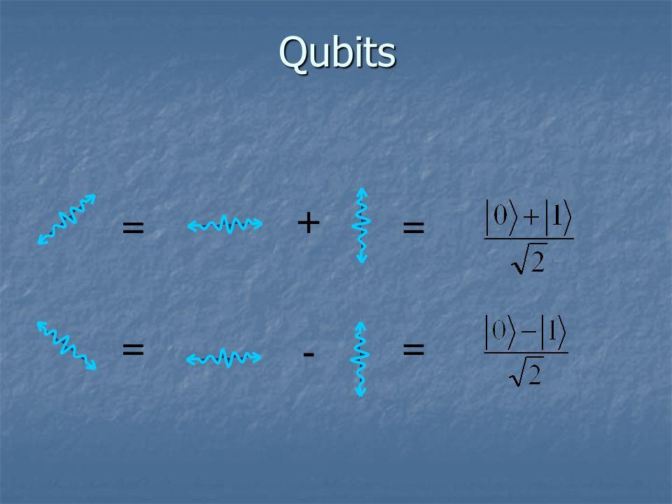 Qubits = = = = + -