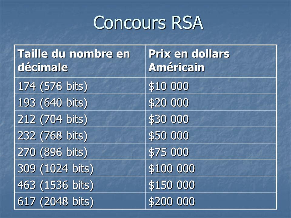 Concours RSA Taille du nombre en décimale Prix en dollars Américain 174 (576 bits) $10 000 193 (640 bits) $20 000 212 (704 bits) $30 000 232 (768 bits