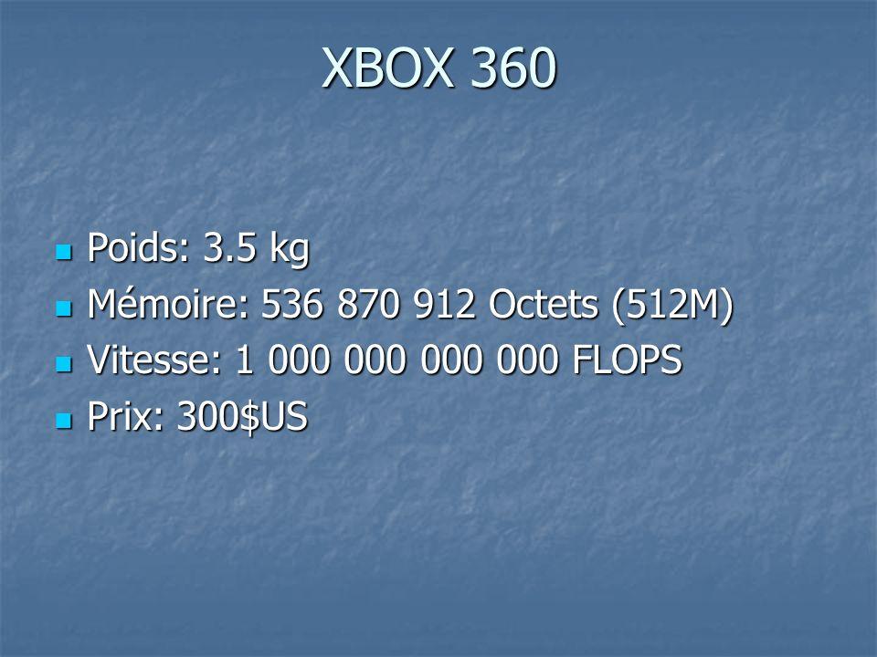 Poids: 3.5 kg Poids: 3.5 kg Mémoire: 536 870 912 Octets (512M) Mémoire: 536 870 912 Octets (512M) Vitesse: 1 000 000 000 000 FLOPS Vitesse: 1 000 000