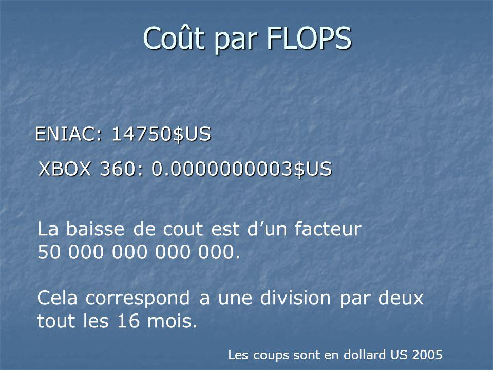Coût par FLOPS ENIAC: 14750$US XBOX 360: 0.0000000003$US Les coups sont en dollard US 2005 La baisse de cout est dun facteur 50 000 000 000 000. Cela