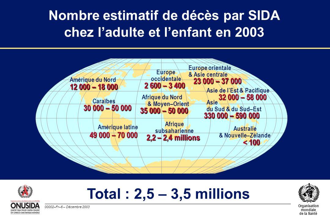 00002–Fr–7 – Décembre 2003 Organisation mondiale de la Santé Enfants (< 15 ans) vivant avec le VIH/SIDA Estimations à fin 2003 Total : 2,1 – 2,9 millions 5 000 – 7 000 2,0 – 2,2 millions 9 000 – 15 000 110 000 – 190 000 < 200 8 000 – 12 000 19 000 – 31 000 37 000 – 50 000 6 000 – 12 000 31 000 – 49 000 Europe occidentale Afrique subsaharienne Europe orientale & Asie centrale Asie du Sud & du Sud–Est Australie & Nouvelle–Zélande Amérique du Nord Caraïbes Amérique latine Asie de lEst & Pacifique Afrique du Nord & Moyen–Orient