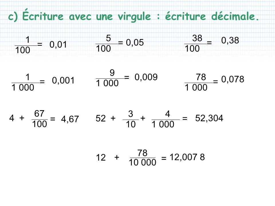 c) Écriture avec une virgule : écriture décimale. 1 100 1 1 000 = =0,01 0,001 5 100 = 0,05 38 100 = 0,38 9 1 000 = 0,00978 1 000 = 0,078 67 100 4+ = 4