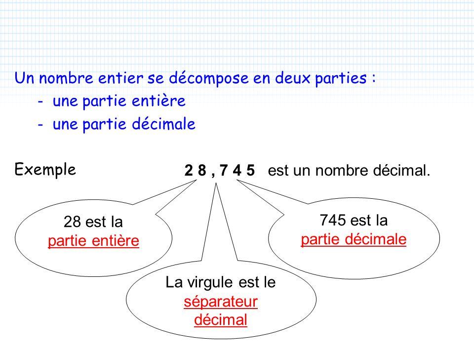 Un nombre entier se décompose en deux parties : - une partie entière - une partie décimale Exemple 2 8, 7 4 5 est un nombre décimal. 28 est la partie