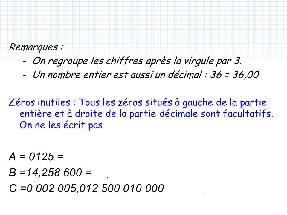 Remarques : - On regroupe les chiffres après la virgule par 3. - Un nombre entier est aussi un décimal : 36 = 36,00 Zéros inutiles : Tous les zéros si