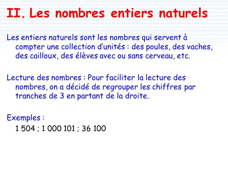 II.Les nombres entiers naturels Les entiers naturels sont les nombres qui servent à compter une collection dunités : des poules, des vaches, des cailloux, des élèves avec ou sans cerveau, etc.