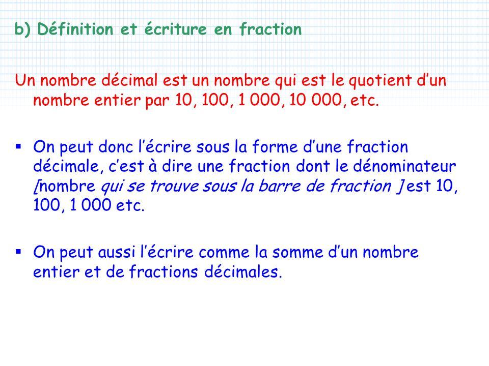 b) Définition et écriture en fraction Un nombre décimal est un nombre qui est le quotient dun nombre entier par 10, 100, 1 000, 10 000, etc. On peut d