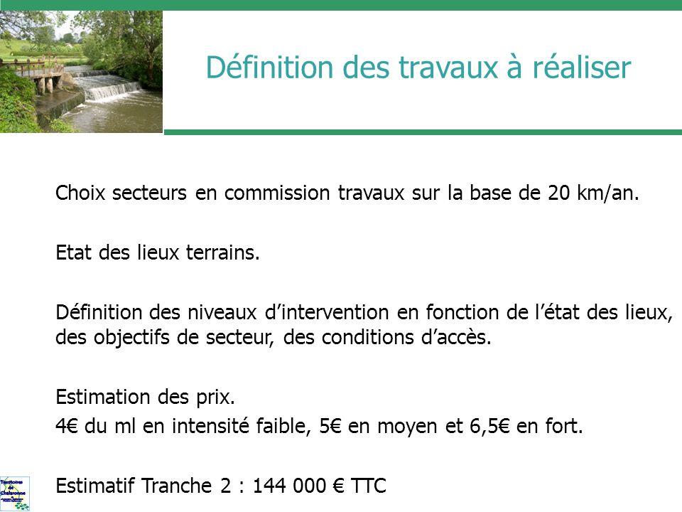 Définition des travaux à réaliser Choix secteurs en commission travaux sur la base de 20 km/an. Etat des lieux terrains. Définition des niveaux dinter