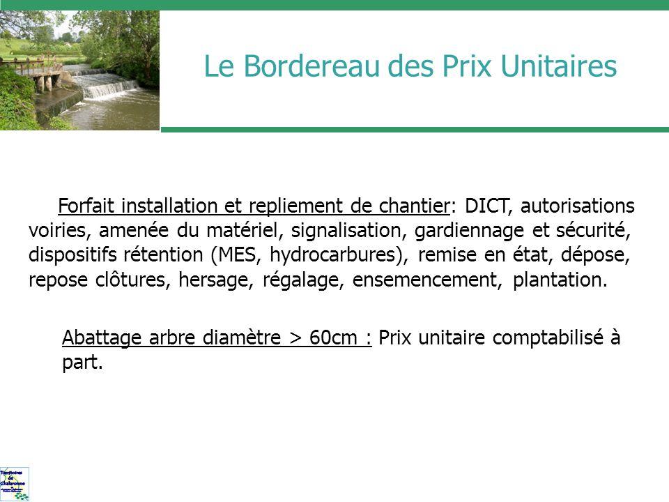 Le Bordereau des Prix Unitaires Forfait installation et repliement de chantier: DICT, autorisations voiries, amenée du matériel, signalisation, gardie