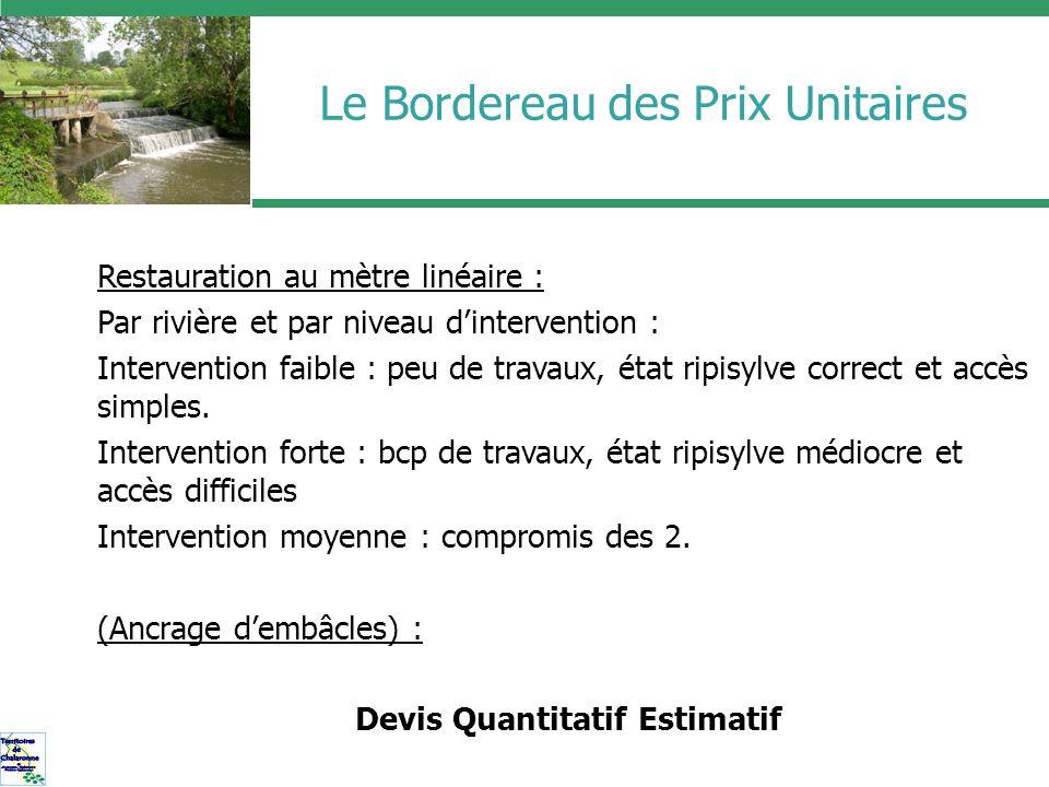 Le Bordereau des Prix Unitaires Restauration au mètre linéaire : Par rivière et par niveau dintervention : Intervention faible : peu de travaux, état
