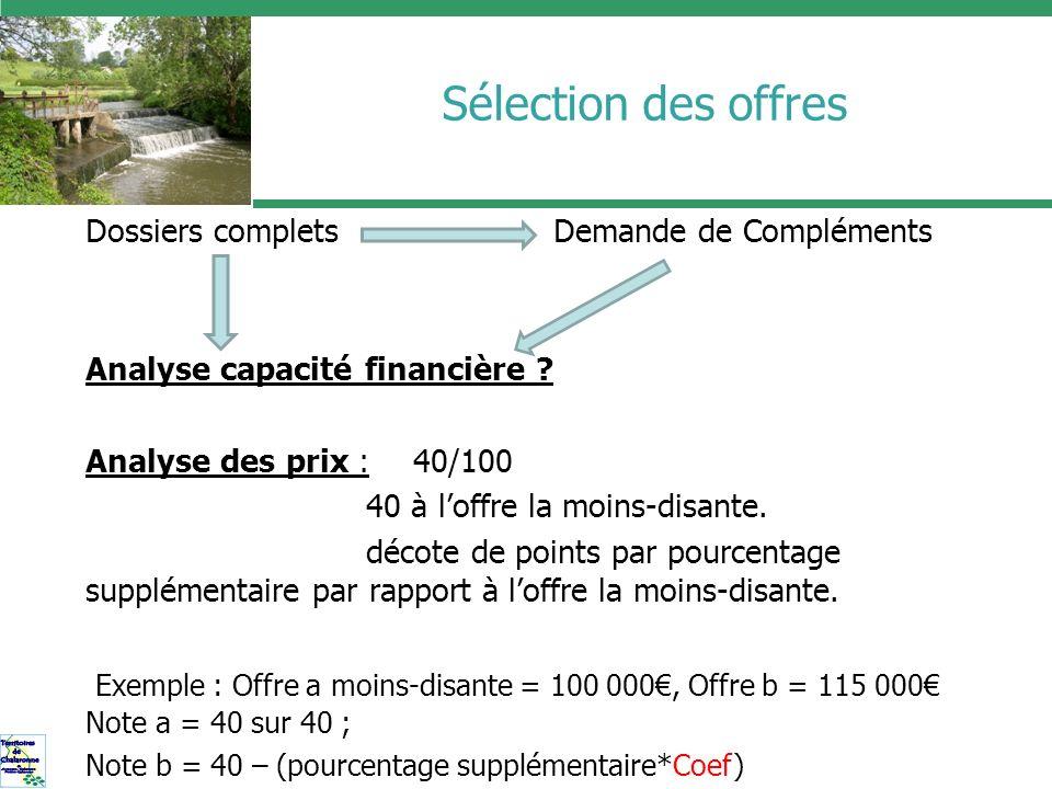 Sélection des offres Dossiers completsDemande de Compléments Analyse capacité financière ? Analyse des prix : 40/100 40 à loffre la moins-disante. déc
