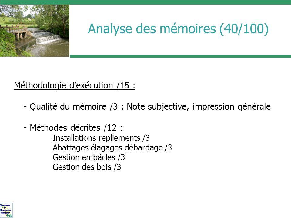Analyse des mémoires (40/100) Méthodologie dexécution /15 : - Qualité du mémoire /3 : Note subjective, impression générale - Méthodes décrites /12 : I