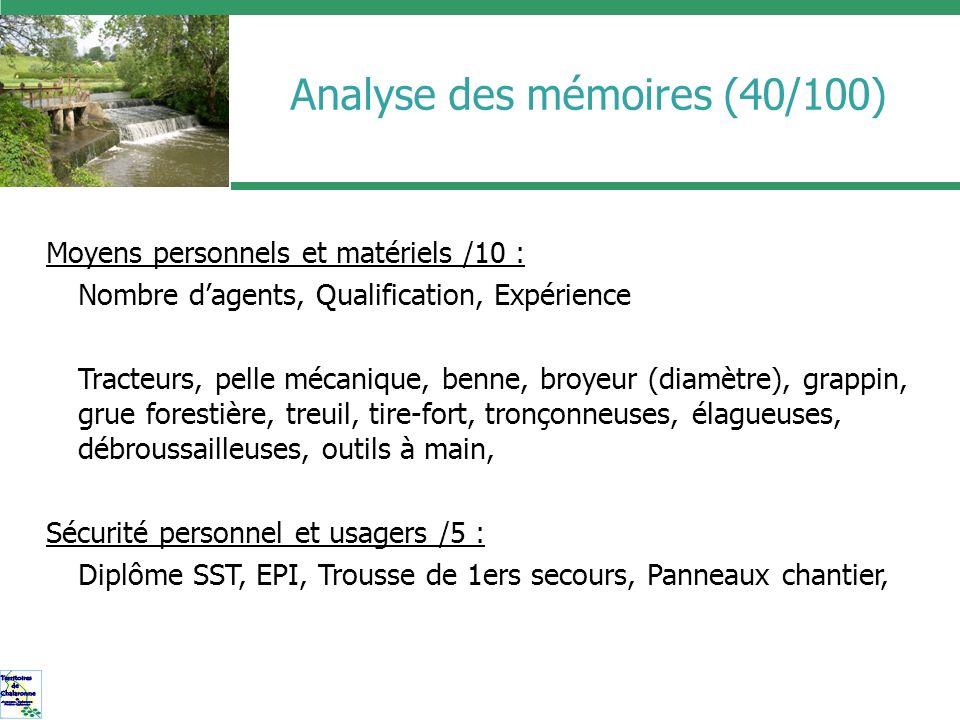 Analyse des mémoires (40/100) Moyens personnels et matériels /10 : Nombre dagents, Qualification, Expérience Tracteurs, pelle mécanique, benne, broyeu