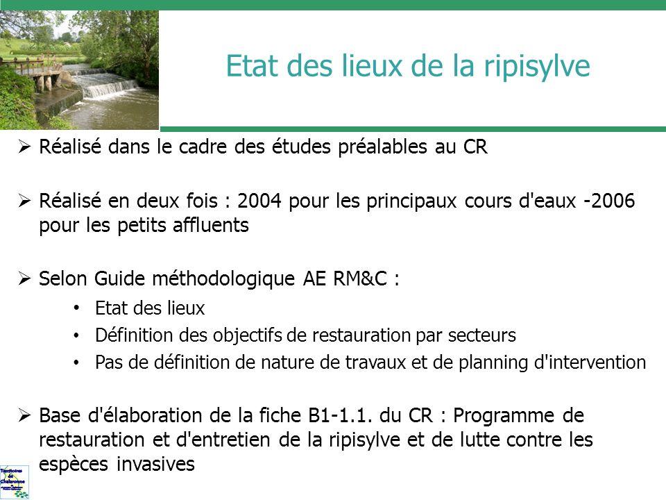 Action B1-1.1 du contrat de rivière : Constats : - Une ripisylve en assez mauvais état mais encore présente sur presque tout le linéaire au moins sous forme de cordon - une colonisation importante de la basse Chalaronne par la rénouée du japon et qlq autres espèces invasives - prévoir de la replantation là où la végétation est clairsemée, absente Plan de financement inscrit dans la fiche : Opération Phasage MontantPart Agence de leauPart Région R.A.Part.