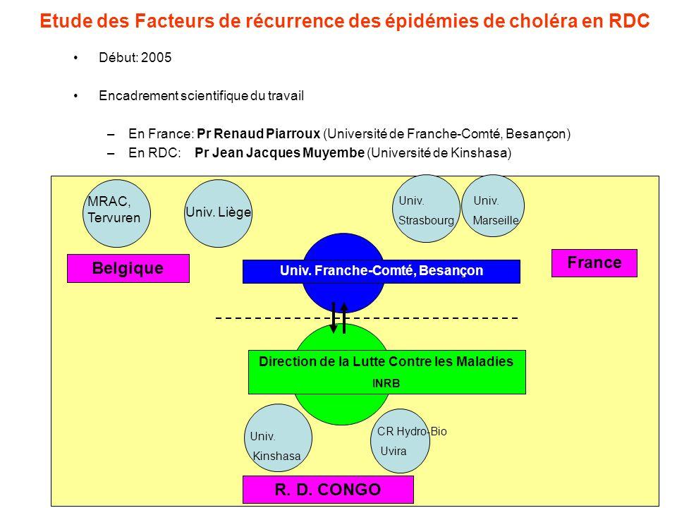 Etude des Facteurs de récurrence des épidémies de choléra en RDC Début: 2005 Encadrement scientifique du travail –En France: Pr Renaud Piarroux (Unive