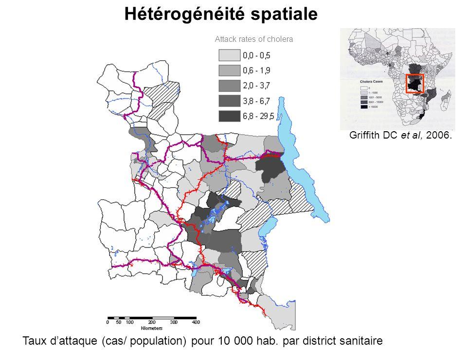 N Hétérogénéité spatiale Attack rates of cholera Griffith DC et al, 2006. Taux dattaque (cas/ population) pour 10 000 hab. par district sanitaire