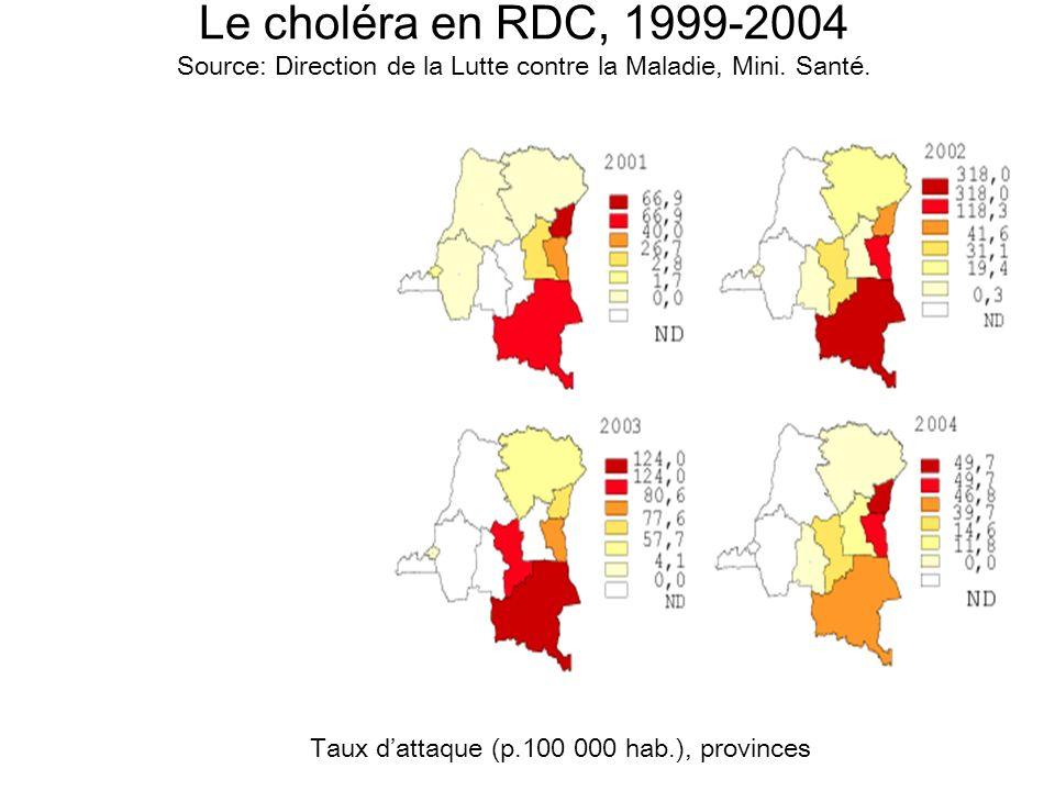 Le choléra en RDC, 1999-2004 Source: Direction de la Lutte contre la Maladie, Mini. Santé. Taux dattaque (p.100 000 hab.), provinces