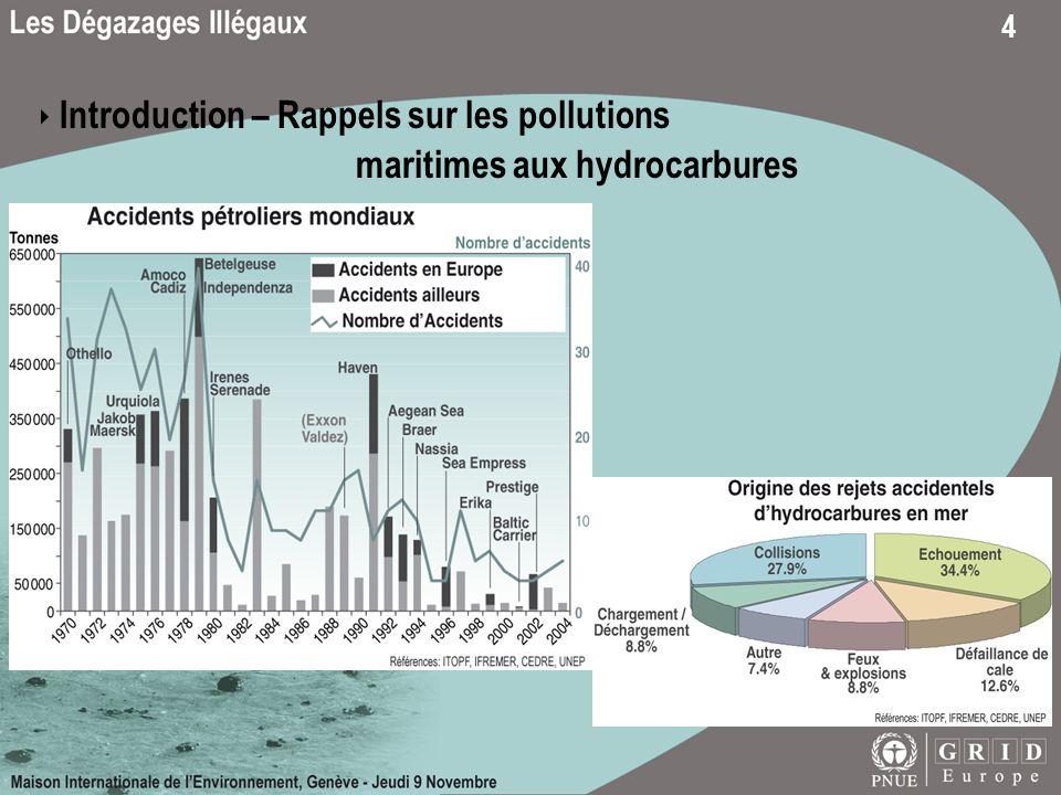 15 Les impacts sur lenvironnement - Devenir du pétrole brut dans leau de mer 16% est dilué, et 22% est biodégradé grâce à laction du soleil ou de microorganismes; Les éléments les moins denses (~15%) sévaporent; Les plus denses coagulent en boulettes de mazout; Les 28% qui coulent se mélangent avec les sédiments; Sagglutine en haute mer (~3%), ou séchouer sur les côtes (~15%); Peut alors infiltrer la nappe phréatique et polluer les réserves deau douce www.marees-noires.com/contenus/static/d2/devenir_du_petrole_deverse_dans_l_eau.php