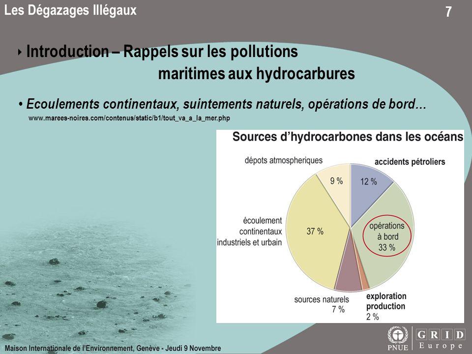 7 Introduction – Rappels sur les pollutions maritimes aux hydrocarbures Ecoulements continentaux, suintements naturels, opérations de bord… www.marees