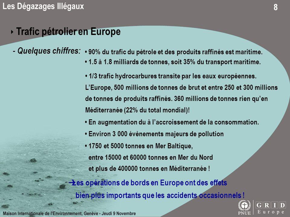 8 Trafic pétrolier en Europe - Quelques chiffres: 90% du trafic du pétrole et des produits raffinés est maritime. 1.5 à 1.8 milliards de tonnes, soit