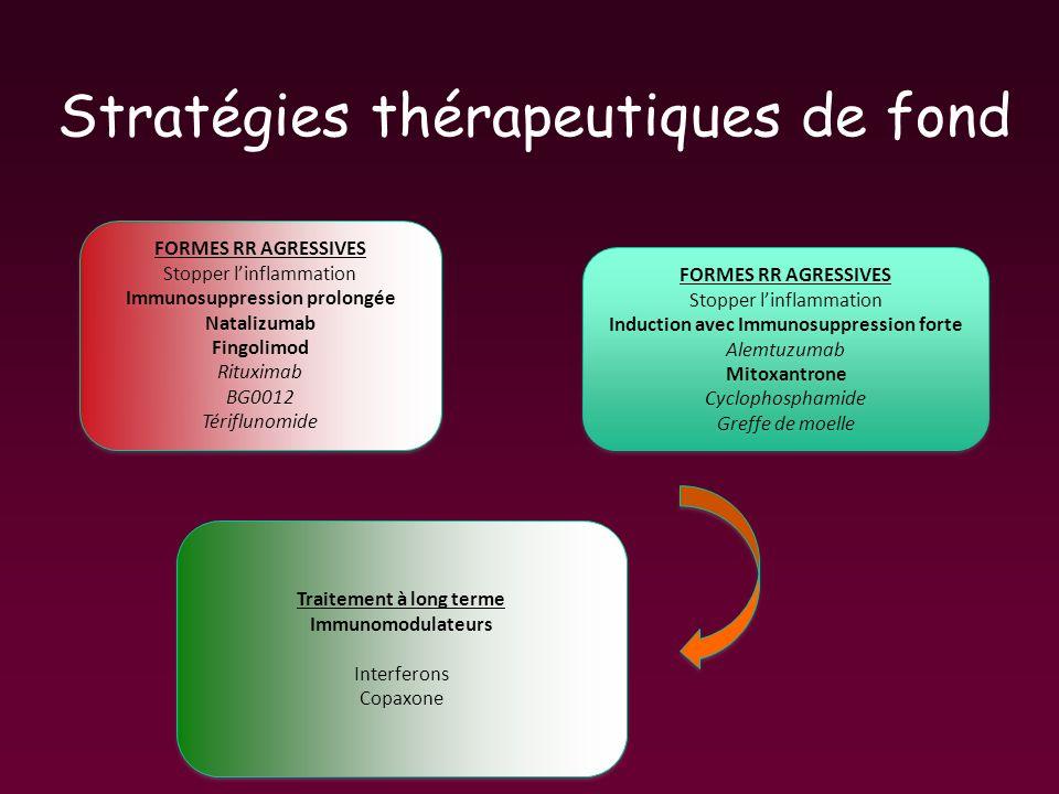 Stratégies thérapeutiques de fond FORMES RR AGRESSIVES Stopper linflammation Immunosuppression prolongée Natalizumab Fingolimod Rituximab BG0012 Térif