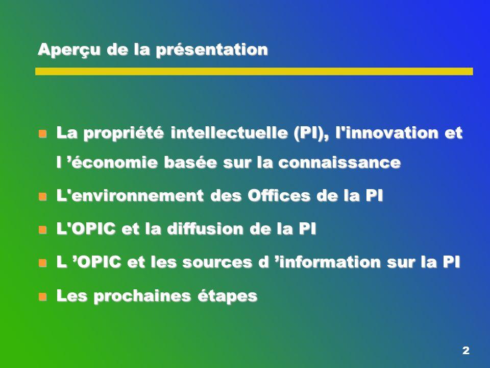 2 Aperçu de la présentation n La propriété intellectuelle (PI), l innovation et l économie basée sur la connaissance n L environnement des Offices de la PI n L OPIC et la diffusion de la PI n L OPIC et les sources d information sur la PI n Les prochaines étapes