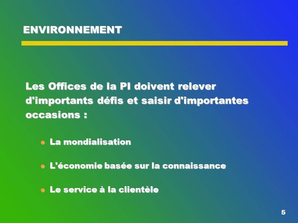 5 ENVIRONNEMENT Les Offices de la PI doivent relever d importants défis et saisir d importantes occasions : l La mondialisation l L économie basée sur la connaissance l Le service à la clientèle