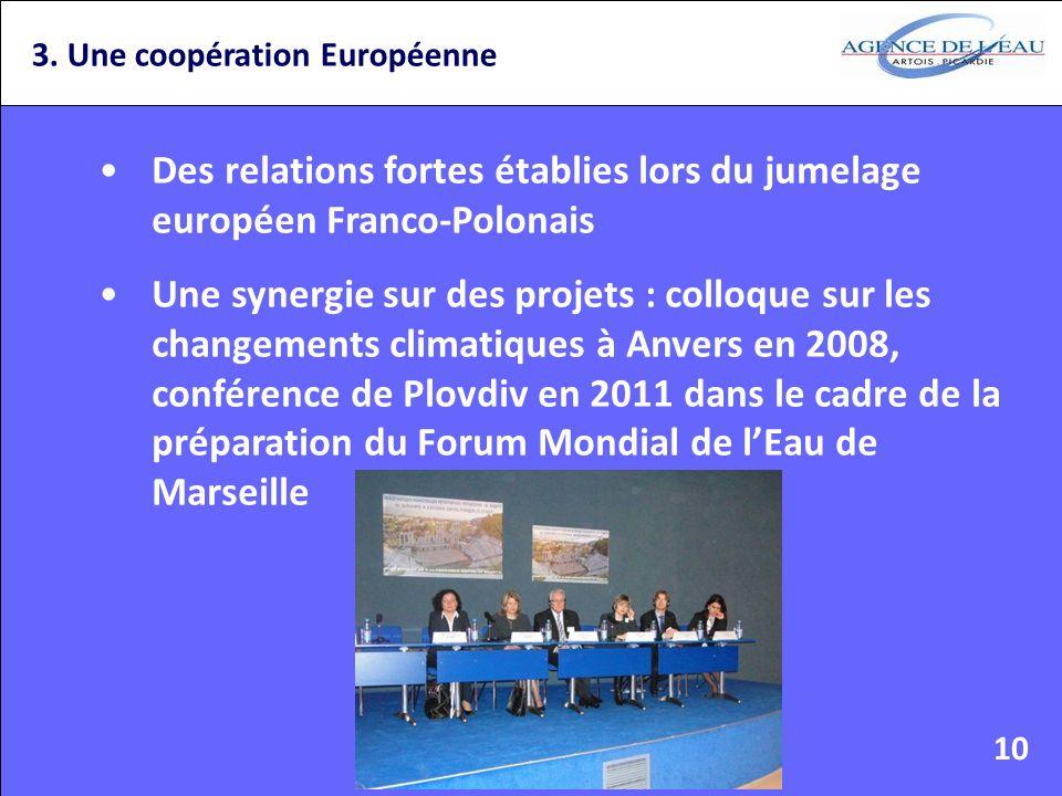 3. Une coopération Européenne Des relations fortes établies lors du jumelage européen Franco-Polonais Une synergie sur des projets : colloque sur les